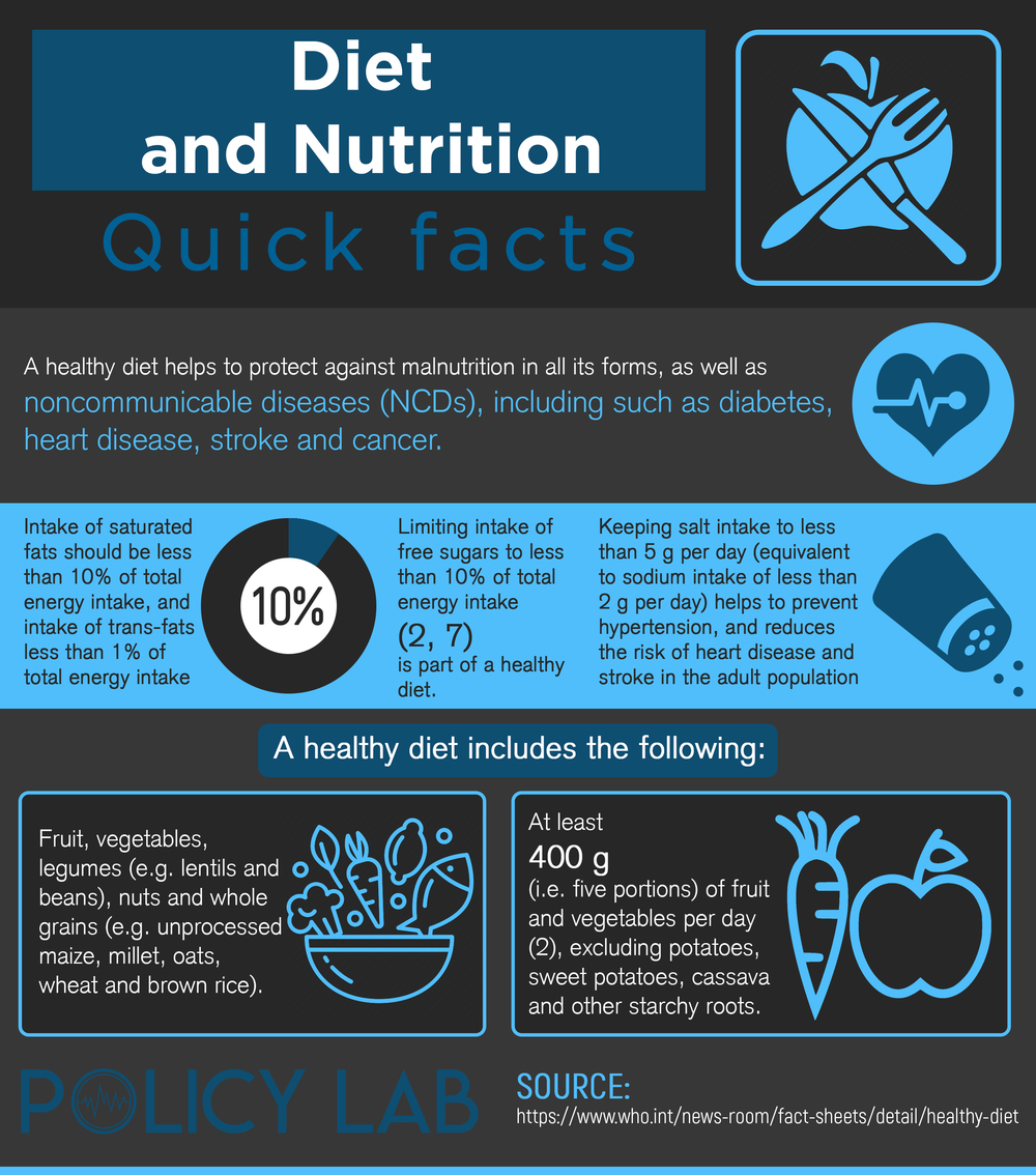 Guide To Diet And Nutrition Clinical Trials - Policy Lab